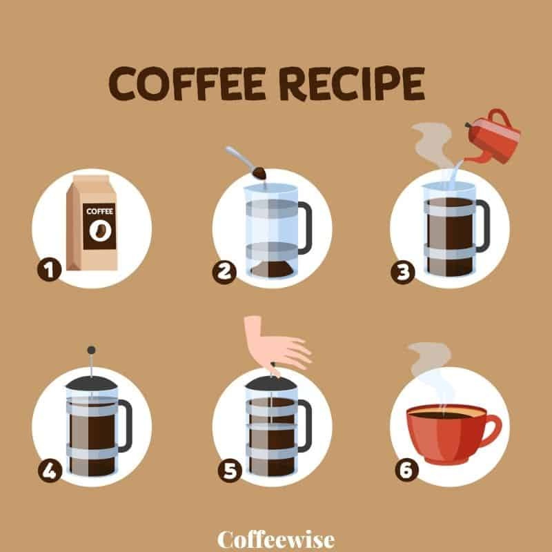 6 steps to making plunger coffee at home